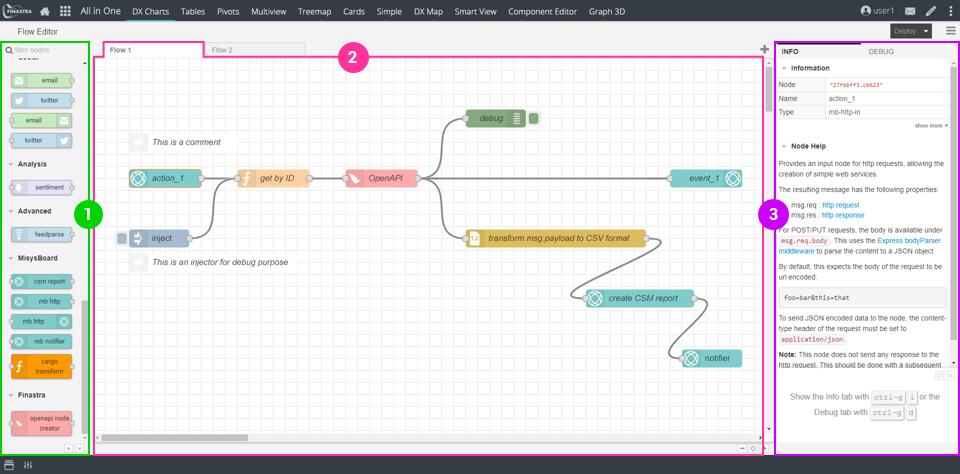 Fusioncreator app builder documentation figure 8 flow editor elements ccuart Gallery
